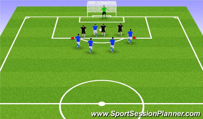 Football/Soccer Session Plan Drill (Colour): Optional: 5v3