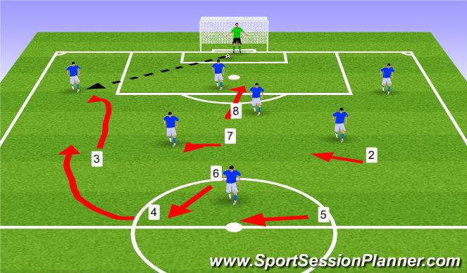 Football/Soccer Session Plan Drill (Colour): 8v8 Game