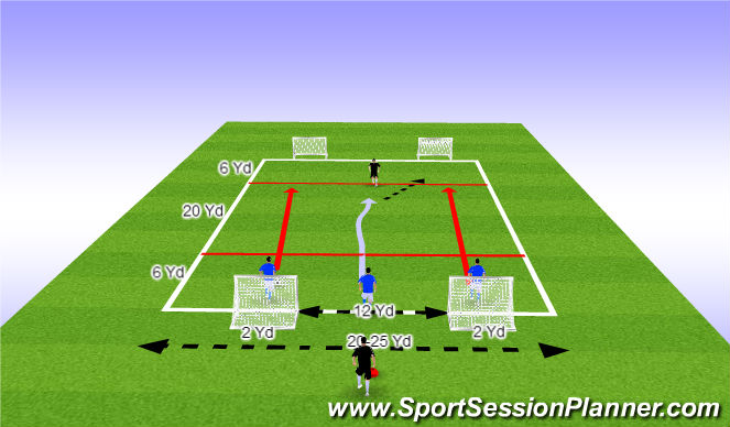 Football/Soccer Session Plan Drill (Colour): 3v1 + 1 trailing defender.to Goal
