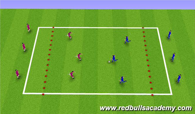 Football/Soccer Session Plan Drill (Colour): Attacking End Zone