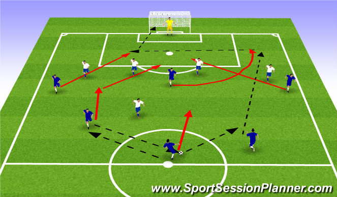 Football/Soccer Session Plan Drill (Colour): Pattern Play 3