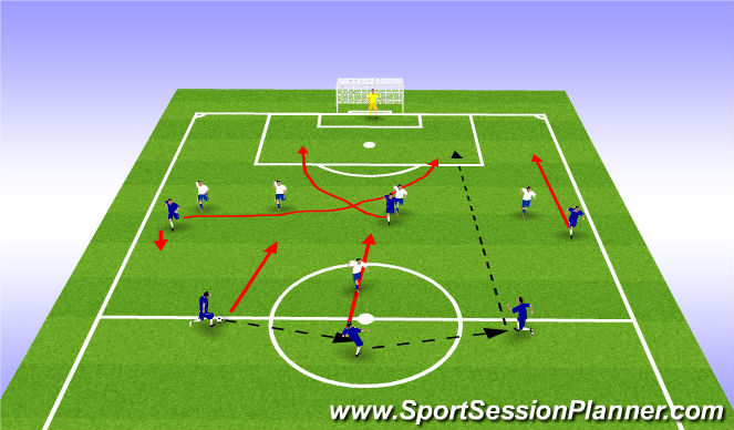 Football/Soccer Session Plan Drill (Colour): Pattern Play 4