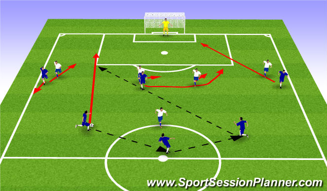 Football/Soccer Session Plan Drill (Colour): Pattern Play 5