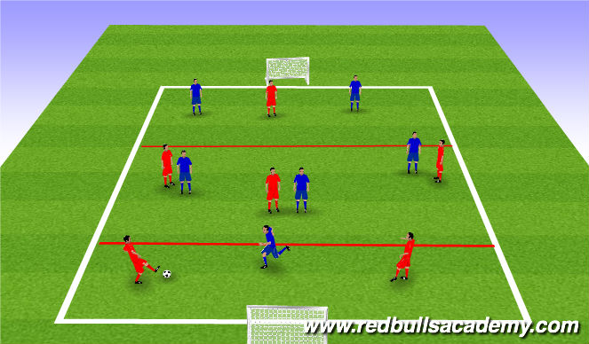 Football/Soccer Session Plan Drill (Colour): Condioned game