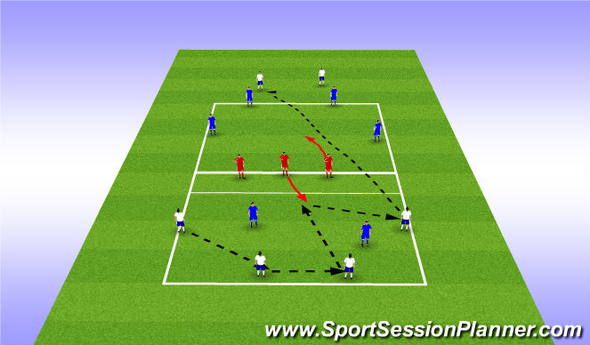 Football/Soccer Session Plan Drill (Colour): 6v2(+3) rondo