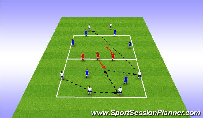Football/Soccer Session Plan Drill (Colour): 6v2(+3) rondo
