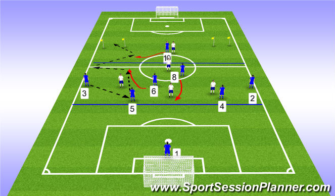 Football/Soccer Session Plan Drill (Colour): 8v5 SSG