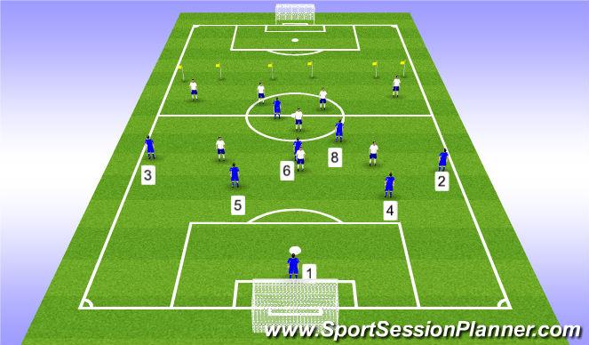 Football/Soccer Session Plan Drill (Colour): 8v6->8v8 half field