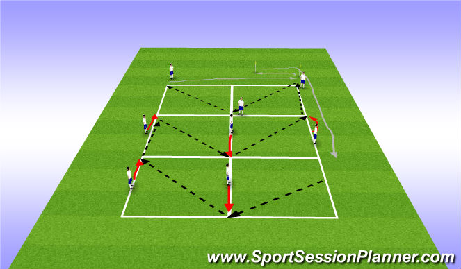 Football/Soccer Session Plan Drill (Colour): S Pattern Passing