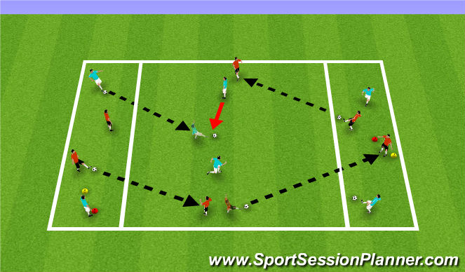 Football/Soccer Session Plan Drill (Colour): Visual Awareness Technique