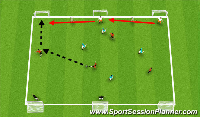 Football/Soccer Session Plan Drill (Colour): Small Sided 3 Goal Game