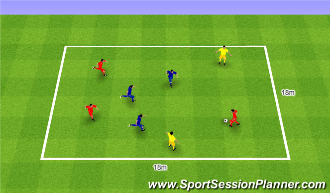 Football/Soccer Session Plan Drill (Colour): Rondo 3v3+2. Dziadek 3v3+2.