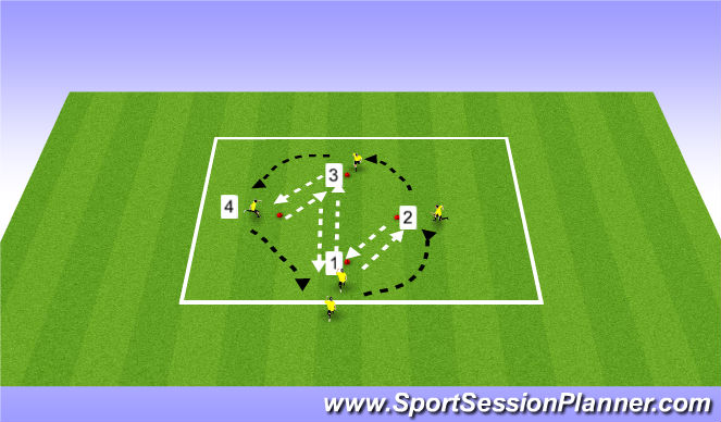 Football/Soccer Session Plan Drill (Colour): 'Set and Long' Passing pattern