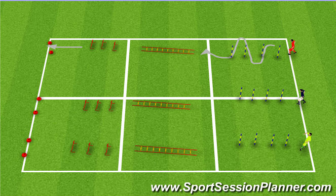 Football/Soccer Session Plan Drill (Colour): AGILITY WORK