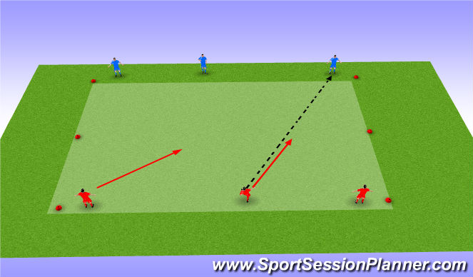 Football/Soccer Session Plan Drill (Colour): 3v3 to goals