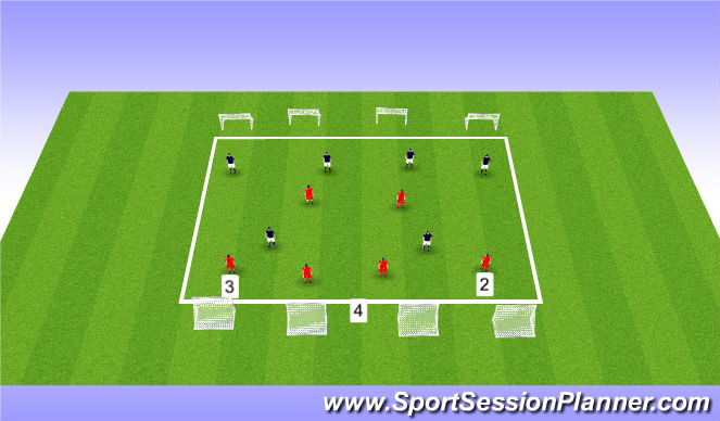 Football/Soccer Session Plan Drill (Colour): 6v6 with 4 goals