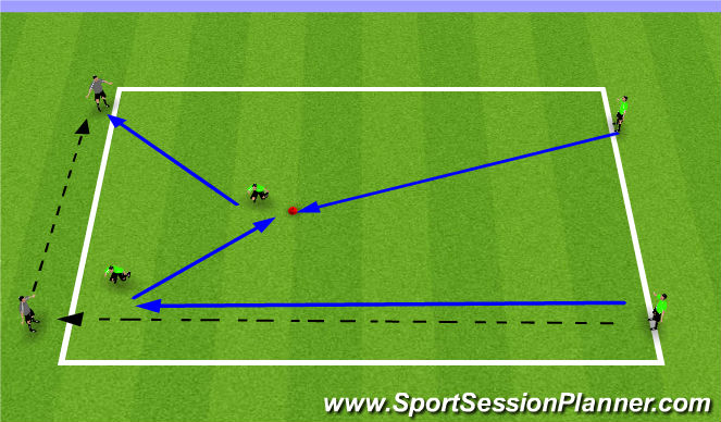Football/Soccer Session Plan Drill (Colour): 2v2 Defending Principals