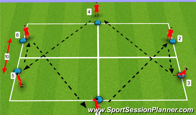 Football/Soccer Session Plan Drill (Colour): Short and Long Passing Combination Play