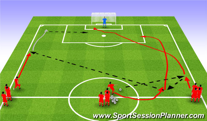 Football/Soccer Session Plan Drill (Colour): Crossing/Switching