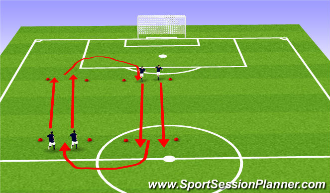Football/Soccer Session Plan Drill (Colour): Sprints