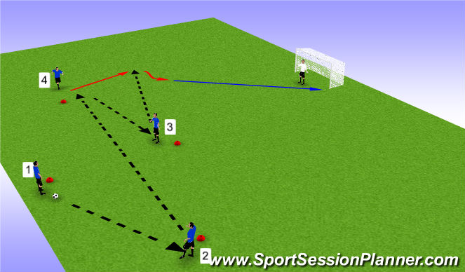 Football/Soccer Session Plan Drill (Colour): A/P/M1