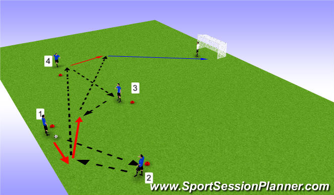 Football/Soccer Session Plan Drill (Colour): A/P/M 2