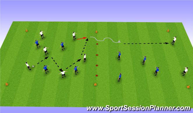 Football/Soccer Session Plan Drill (Colour): SSG: Possess/penetrat