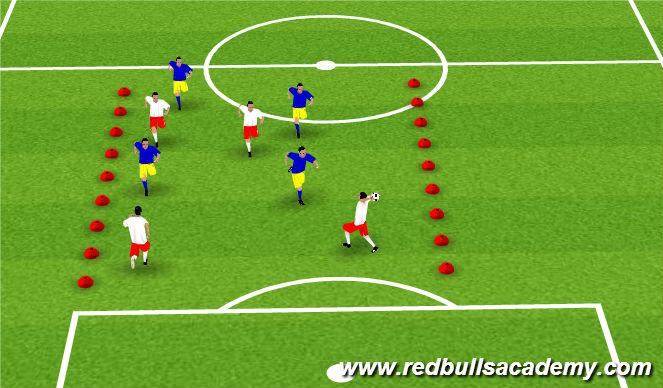 Football/Soccer Session Plan Drill (Colour): Handball