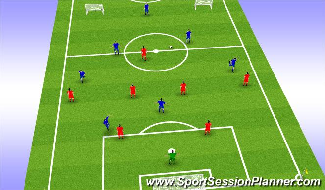 Football/Soccer Session Plan Drill (Colour): Conceptos del juego Ofensivos y defensivos.