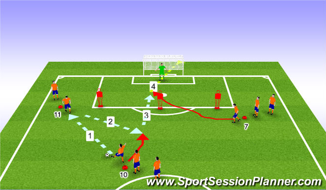 Football/Soccer Session Plan Drill (Colour): Penetration/Finishing