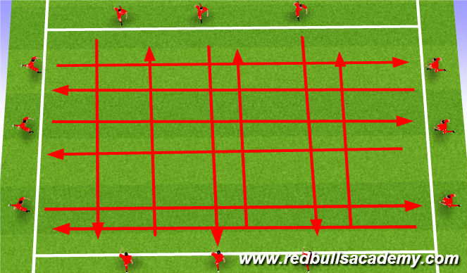 Football/Soccer Session Plan Drill (Colour): Forward Running