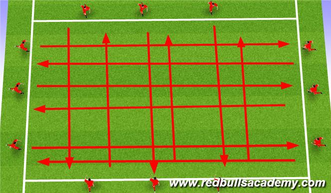 Football/Soccer Session Plan Drill (Colour): Forward Running