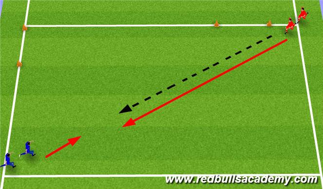 Football/Soccer Session Plan Drill (Colour): 1v1 & 2v2 Gates