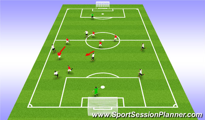 Football/Soccer Session Plan Drill (Colour): Scenario Small Sided Game