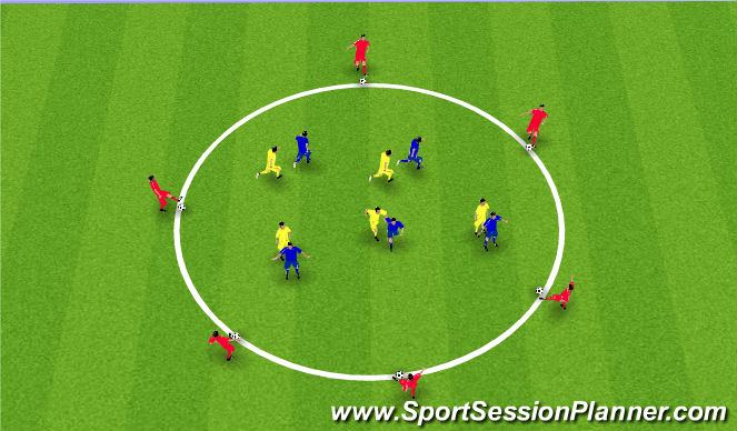 Football/Soccer Session Plan Drill (Colour): Receiving under pressure