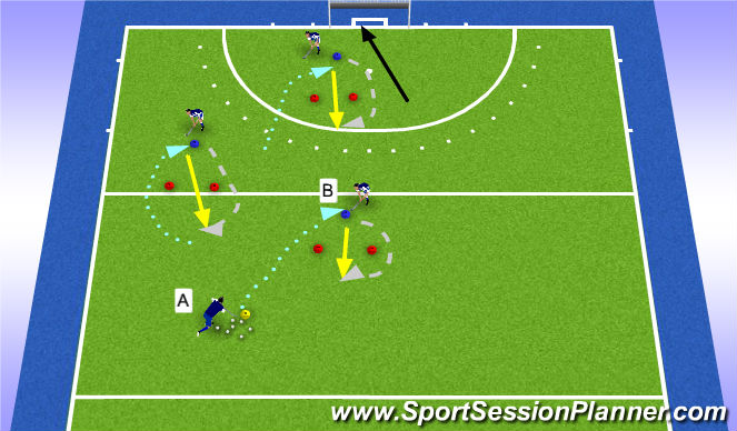 Hockey Session Plan Drill (Colour): droppass