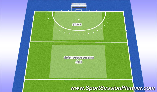Hockey Session Plan Drill (Colour): splt ex