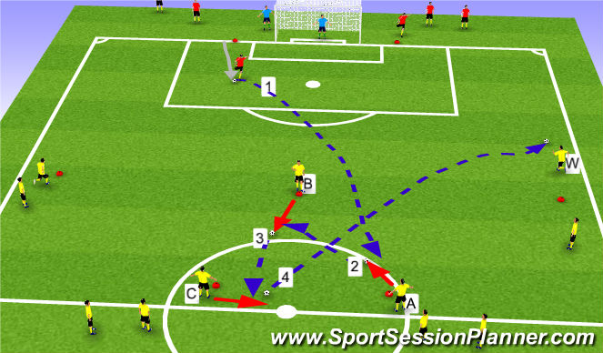 Football/Soccer Session Plan Drill (Colour): Initialization
