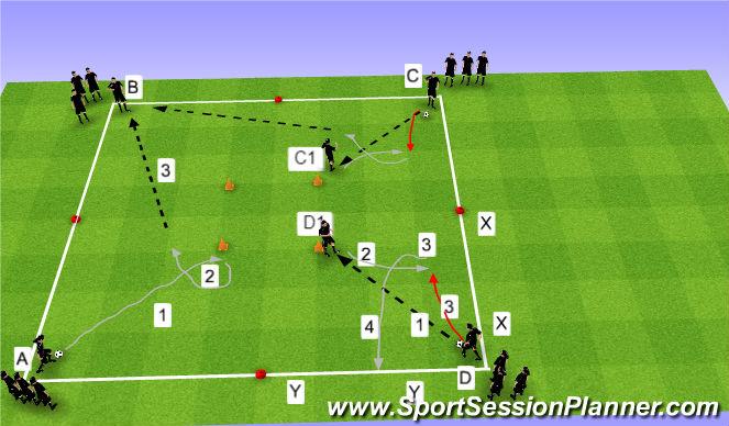 Football/Soccer Session Plan Drill (Colour): Coerver Box