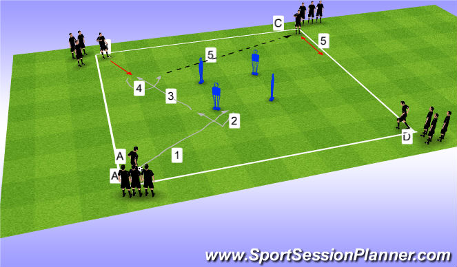 Football/Soccer Session Plan Drill (Colour): C/Box Prog