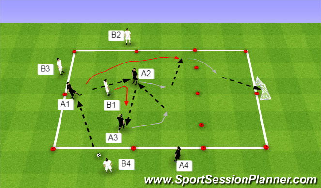 Football/Soccer Session Plan Drill (Colour): 4v1 possession