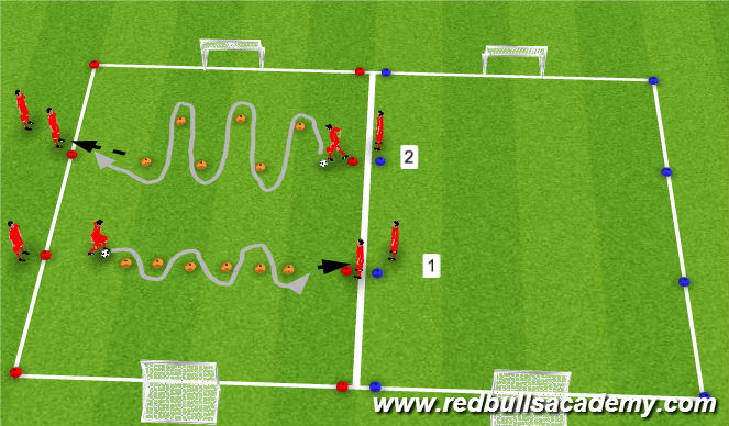Football/Soccer Session Plan Drill (Colour): Unopposed/ball mastery