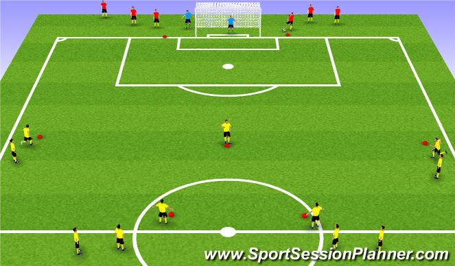 Football/Soccer Session Plan Drill (Colour): Repedition