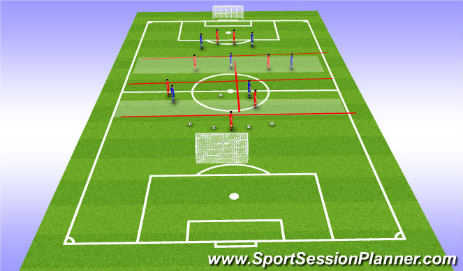 Football/Soccer Session Plan Drill (Colour): Rotation GRP