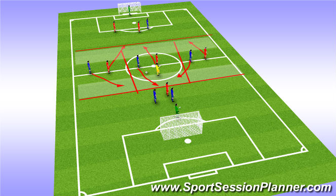 Football/Soccer Session Plan Drill (Colour): Rotation Con Game