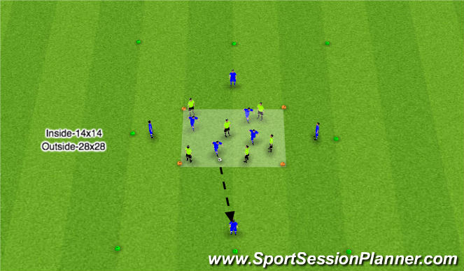 Football/Soccer Session Plan Drill (Colour): SI 6v4 Building