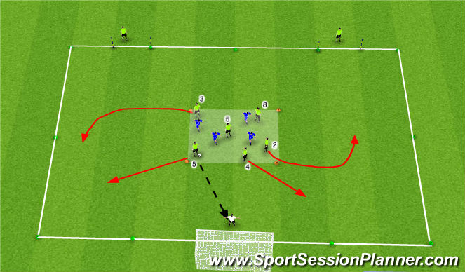 Football/Soccer Session Plan Drill (Colour): SII 6v4 Building Progression