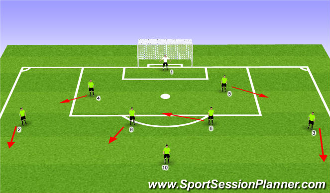 Football/Soccer Session Plan Drill (Colour): SIII Back 6 Phase Play