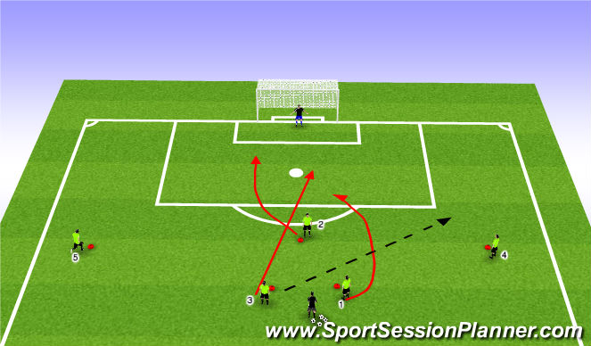 Football/Soccer Session Plan Drill (Colour): Technical Finishing & Crossing