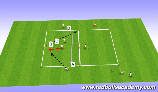 Football/Soccer Session Plan Drill (Colour): REC